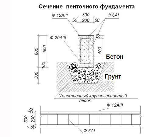 Основание из бетона