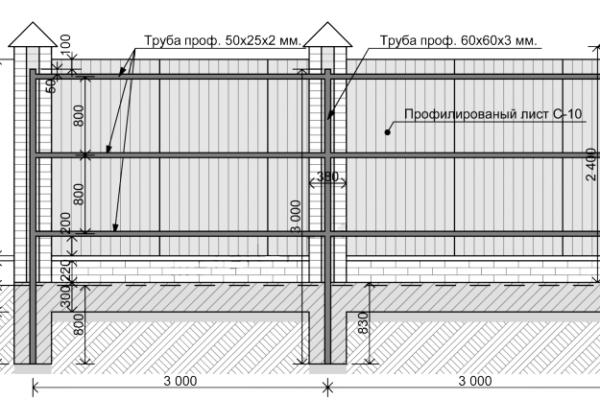 Чертеж ограды