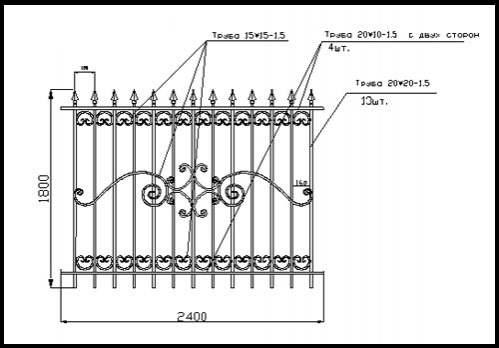 Забор из профтрубы своими руками