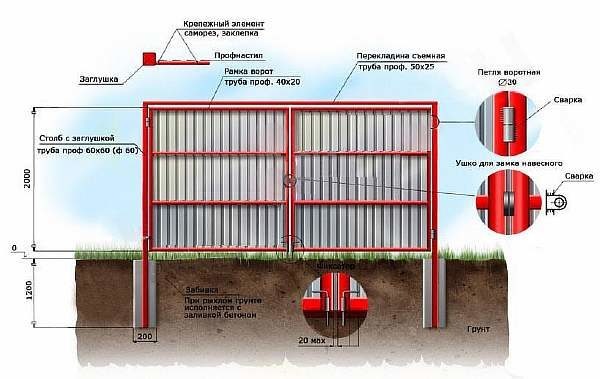 Самостоятельный монтаж ограды