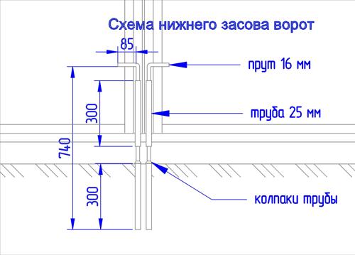 Схема запора для ворот