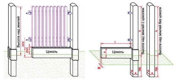 Схема установки конструкции