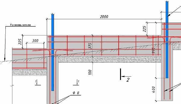 Схема для установки ограды