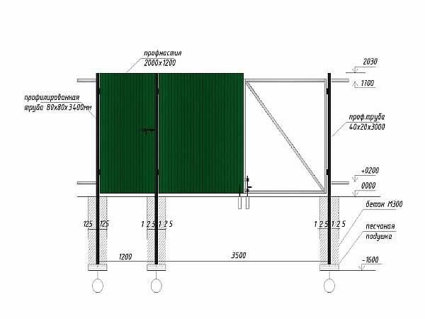 Схема монтажа ограды