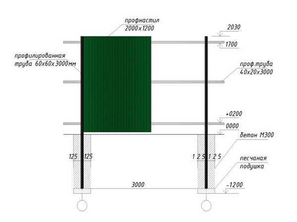 Расчет длины между столбами
