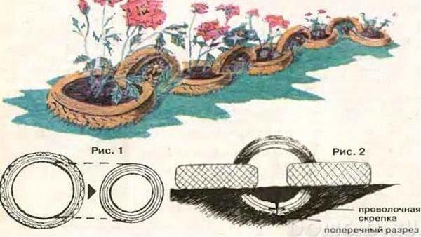 Цветник из шин