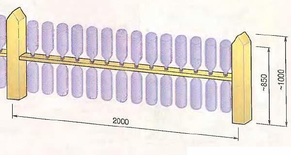 Схема изготовления заборчика