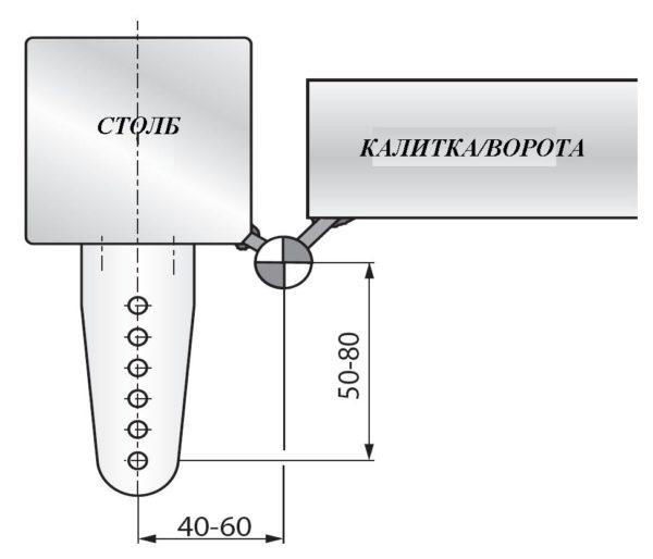 Эскиз и схема