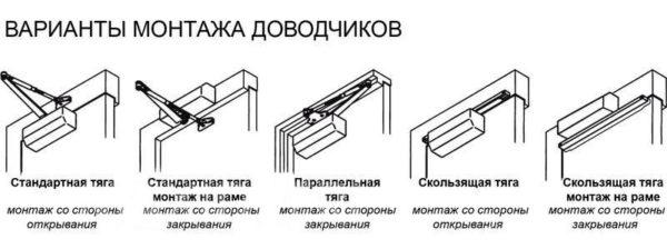 Схема для установки