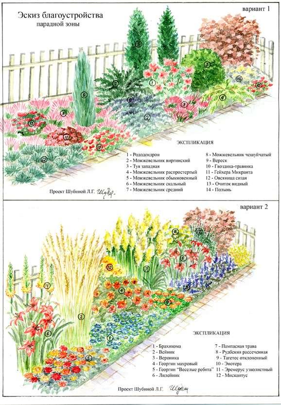 Схема для устройства цветника