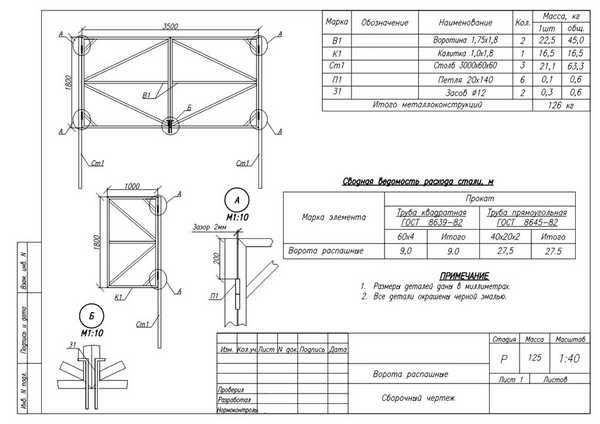 Схема по возведению каркаса из стали