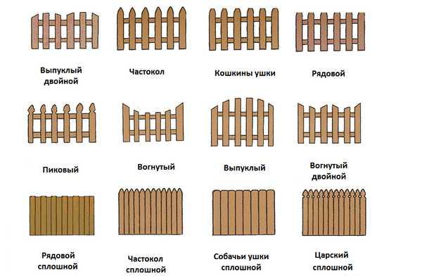 Виды изгородей из древесины