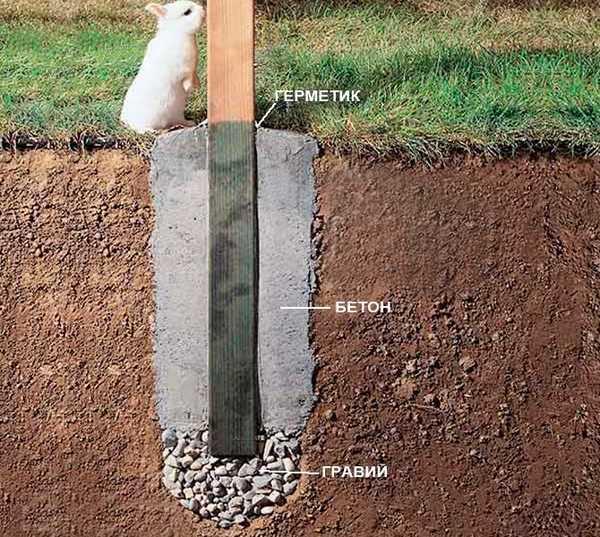 План формирования деревянных столбов