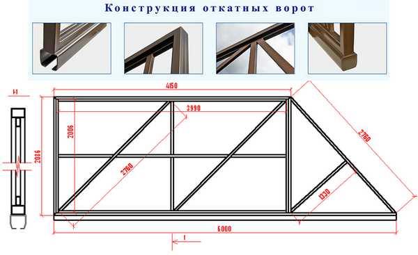 Монтаж сдвижной конструкции