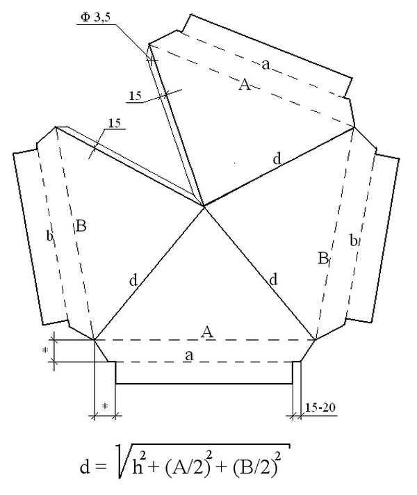 Пример вычисления