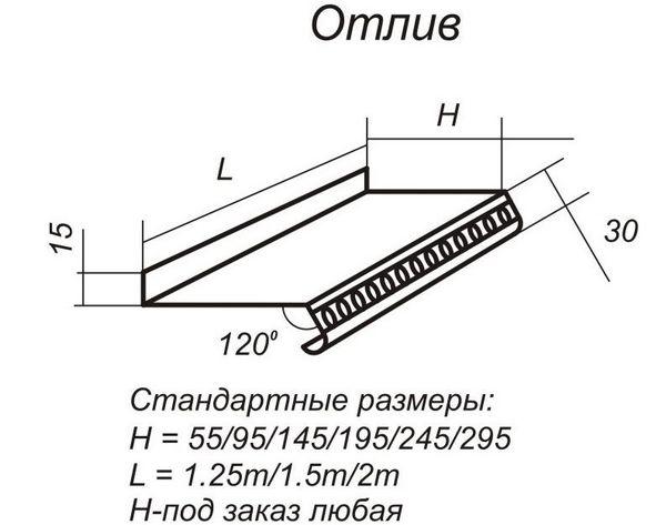 План отливной части