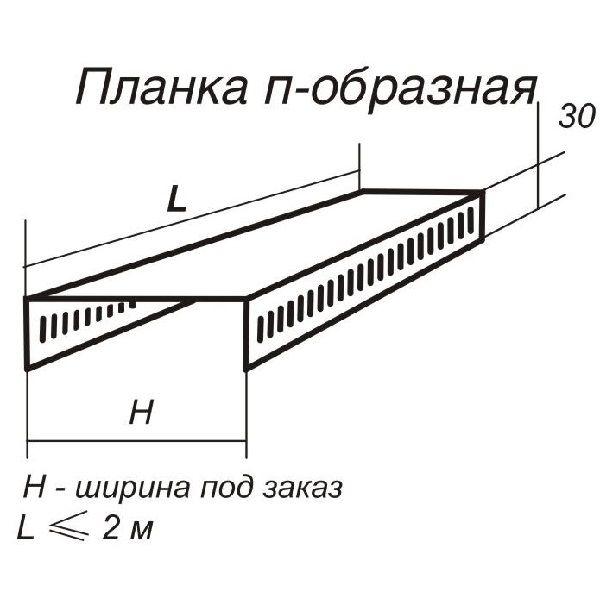 Размеры планки