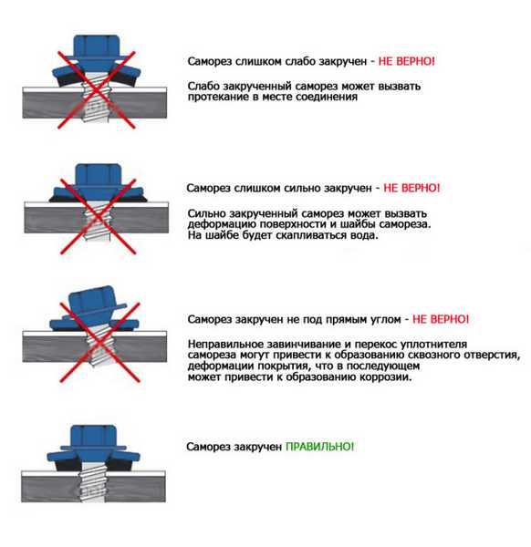 Инструкция по креплению самонарезающихся крепежей