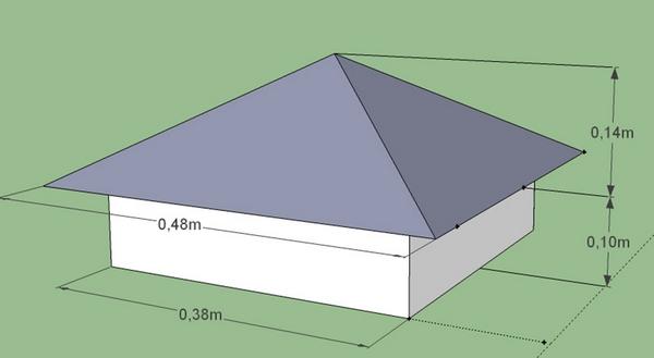 Определение размеров