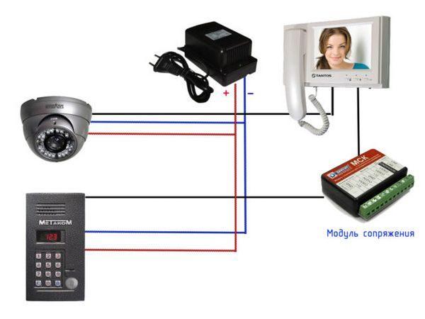 Подключение камеры