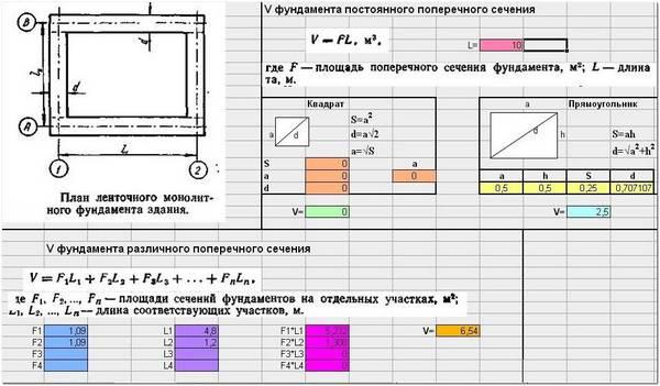 Образец вычисления