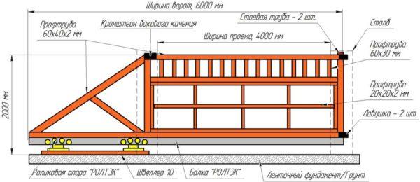 Схема и чертеж