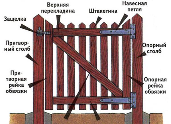 Наглядная иллюстрация