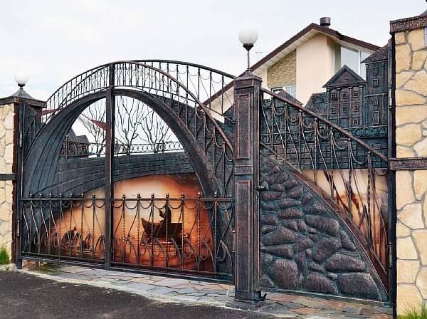 Размеры ворот