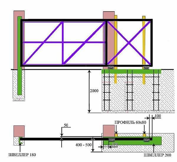 Схема монтажа ворот