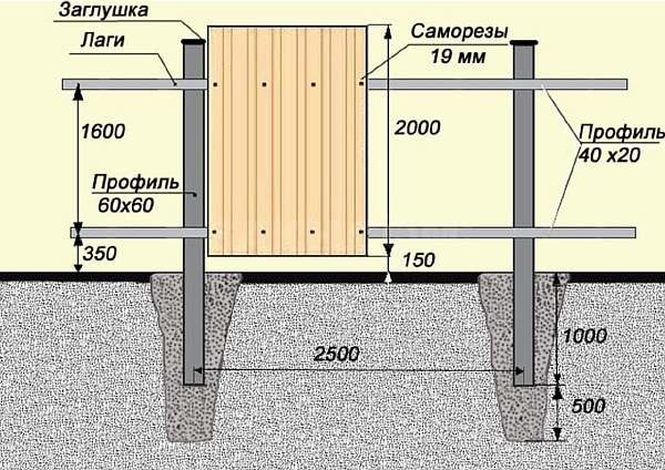 Схема для монтажа изгороди