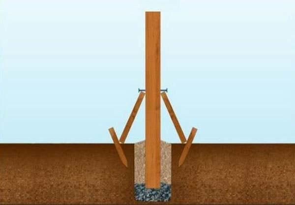 Как выровнять столб