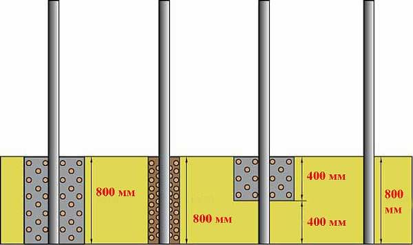 Схема установки опор