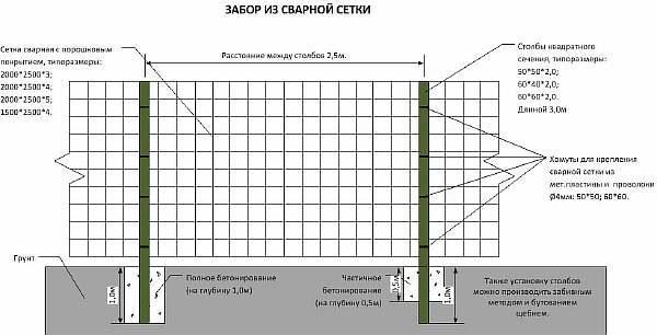 Схема для монтажа