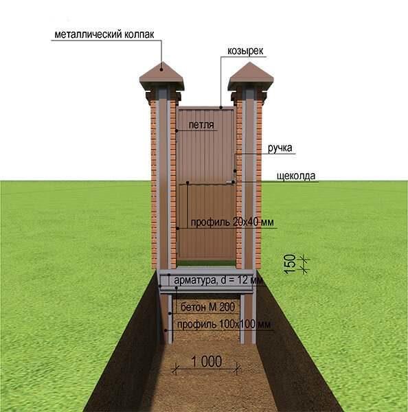 Схема монтажа калитки